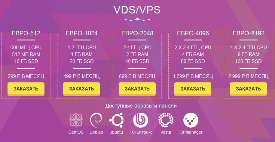 Цены на VDS, VPS